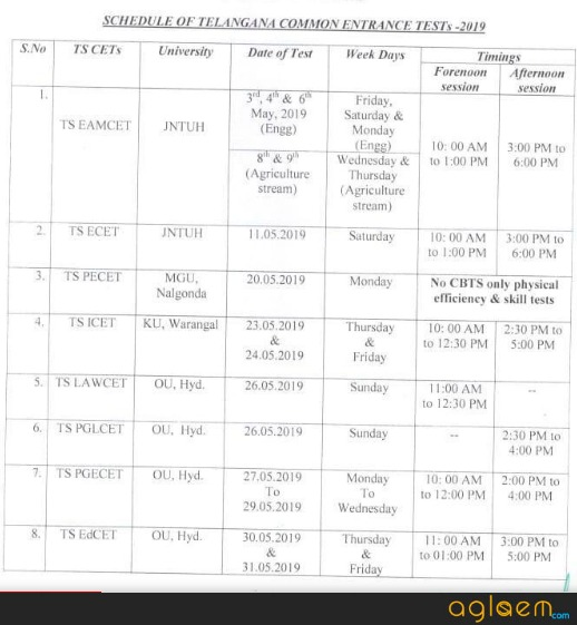 Telangana CET 2019 Exam Dates Announced by TSCHE; Check Schedule for TS EAMCET, TS ICET, TS LAWCET, etc