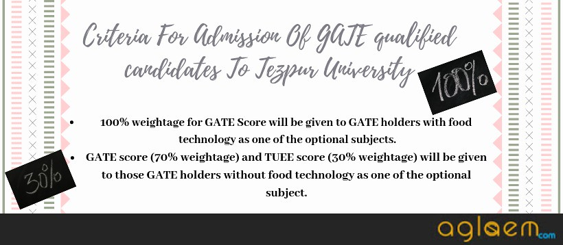 TU Admission - GATE Qualified candidate