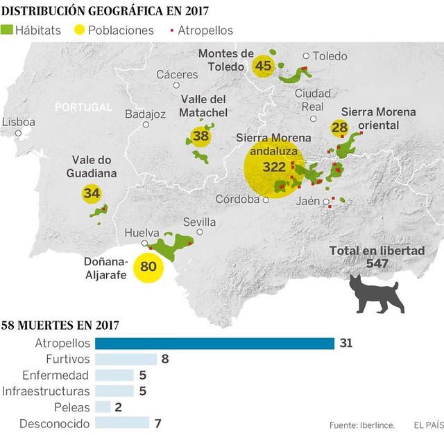 Mapa de distribución del lince ibérico en 2017