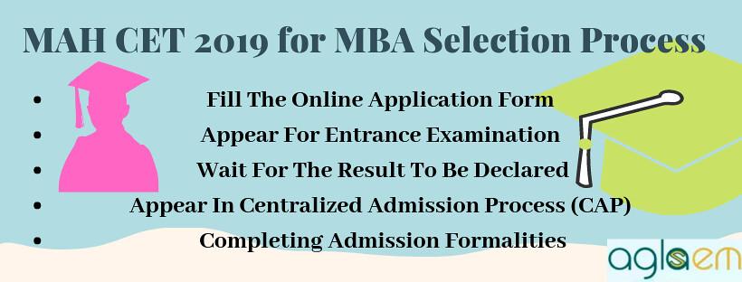 MAH MBA CET 2019