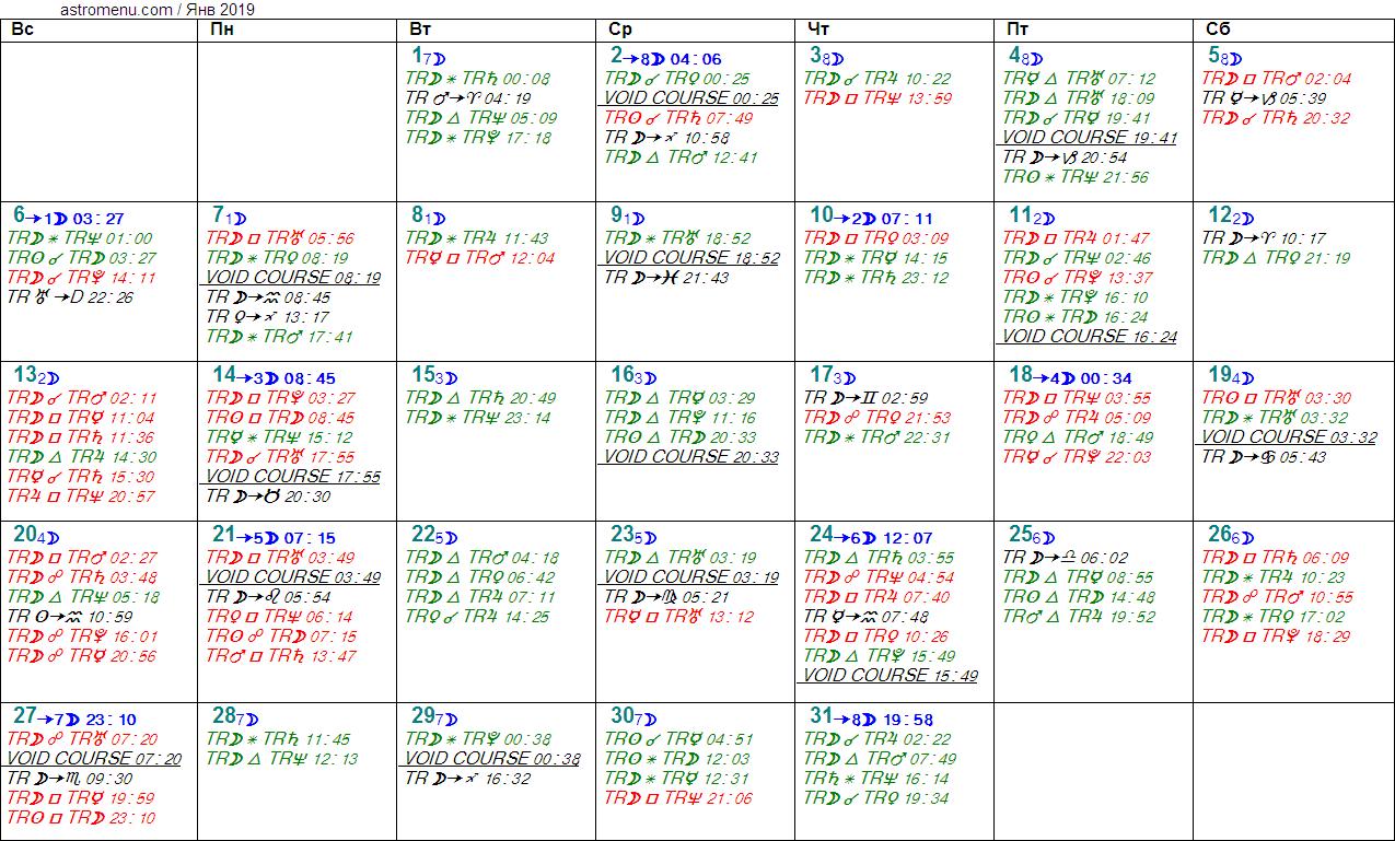 Астрологический календарь на ЯНВАРЬ 2019. Аспекты планет, ингрессии в знаки, фазы Луны и Луна без курса