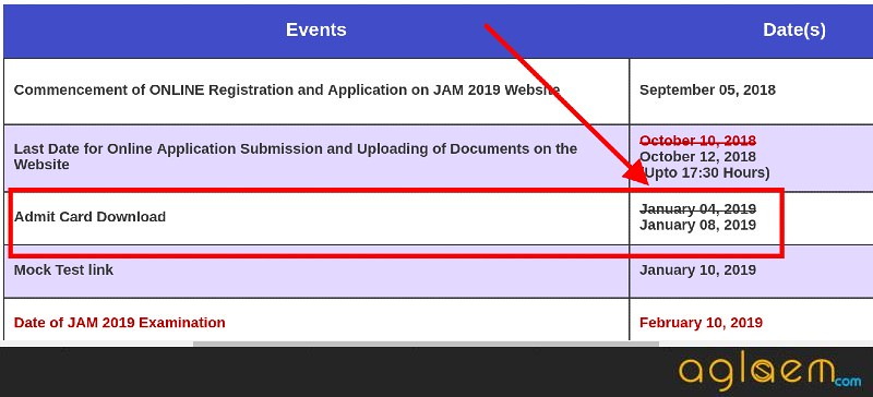JAM 2019 Admit Card Delayed; Download it on 8 Jan at jam.iitkgp.ac.in