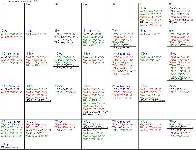 Астрологический календарь на МАРТ 2019. Аспекты планет, ингрессии в знаки, фазы Луны и Луна без курса