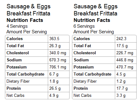 Photo: Nutrition Info