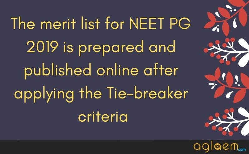 NEET PG 2019 Rank