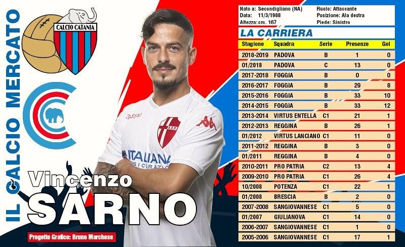 I numeri di Vincenzo Sarno (Grafica a cura di Bruno Marchese)