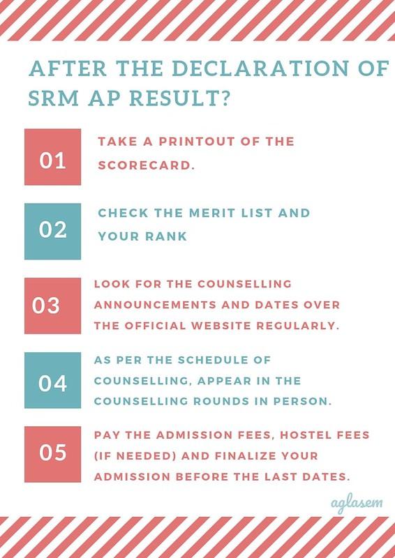 SRM Amravati 2019 Result: Check Here!