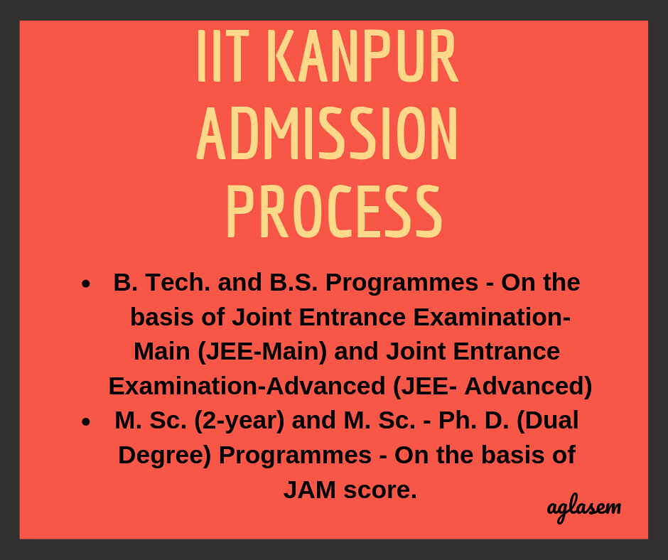 IIT Kanpur Admission Process