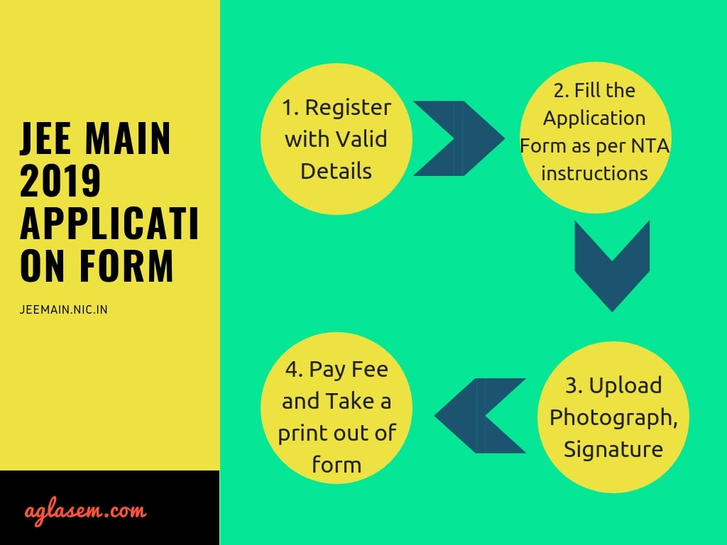 How to fill JEE Main 2019 Application Form