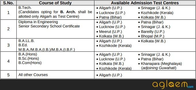 AMUEEE 2020: Exam Dates, Eligibility Criteria – AglaSem