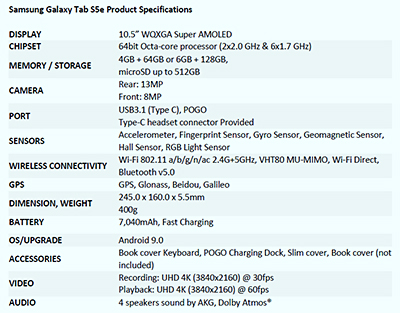 Key specs for the Samsung Galaxy Tab S5e.