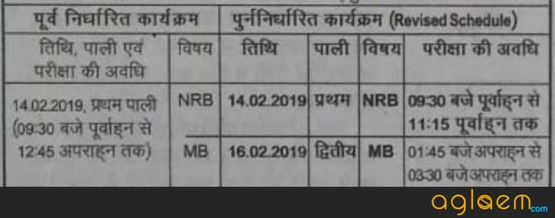Bihar Board 12th Exam Date 2019