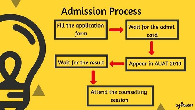Adamas University Admission Process