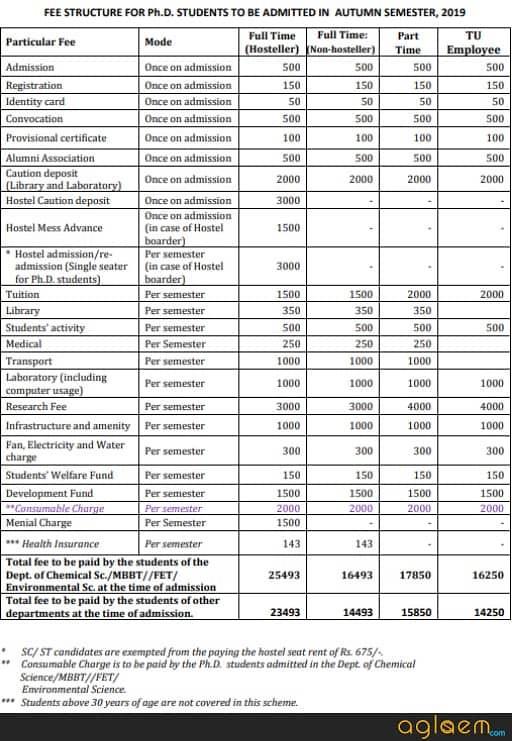 Gap Certificate Format In Hindi Pdf