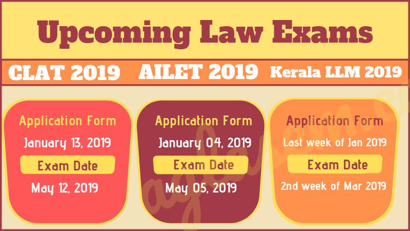 CLAT 2019 Application form Released on clatconsortiumofnlu.ac.in; Apply Before Mar 31