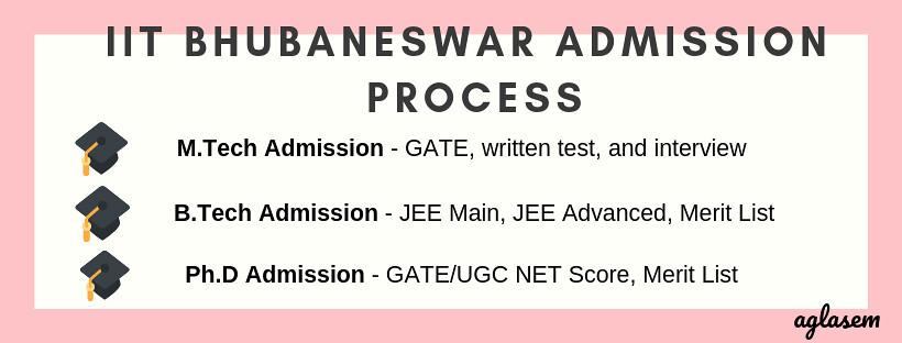 iit bhubaneswar admission process