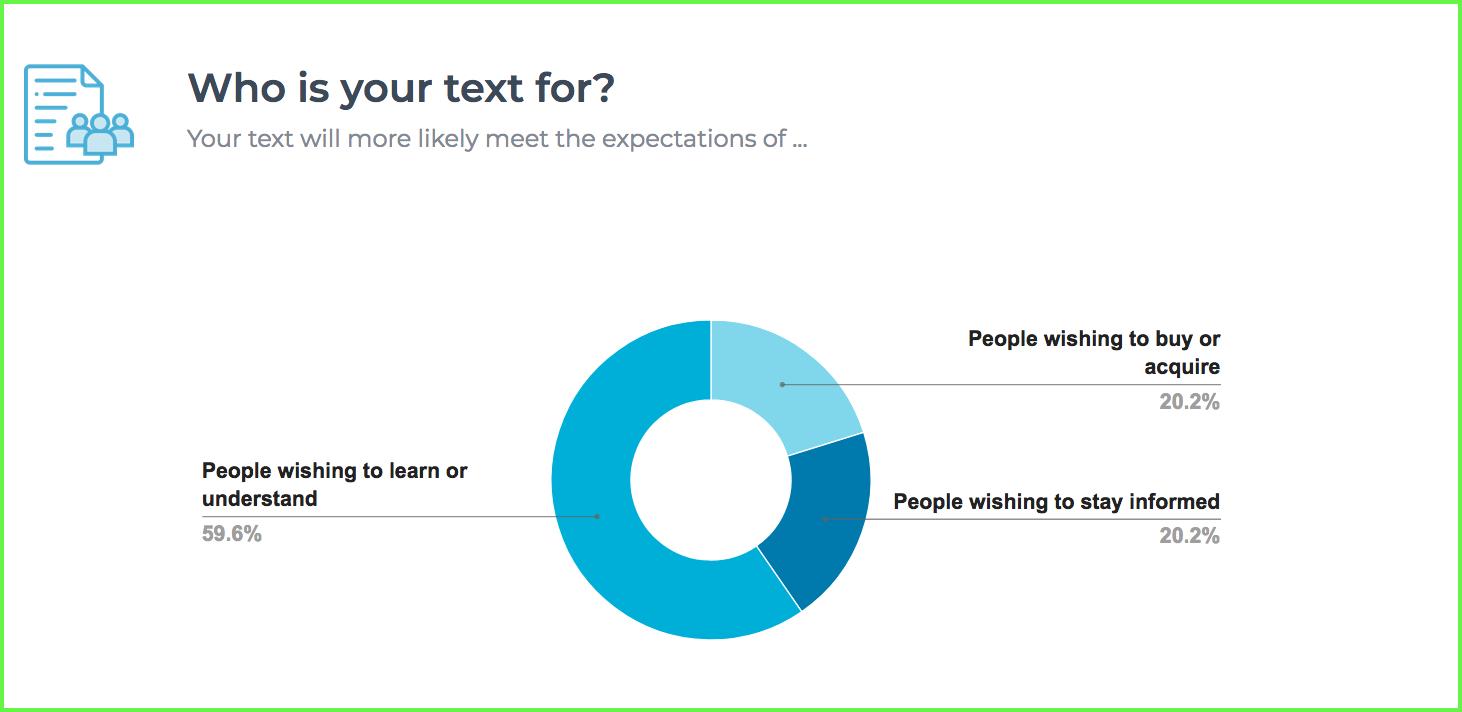 TextOptimizer audience analysis