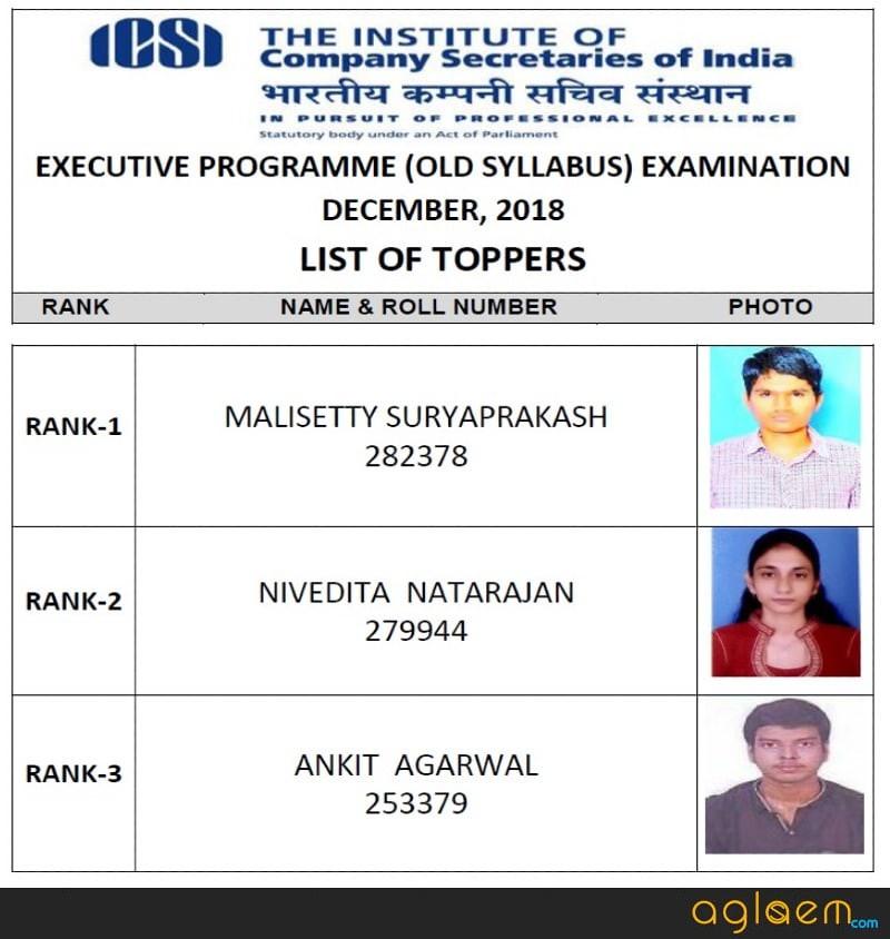 CS Executive Dec Result 2018 Announced; Bapu Venkatesam and Malisetty Suryaprakash Topped the Exam
