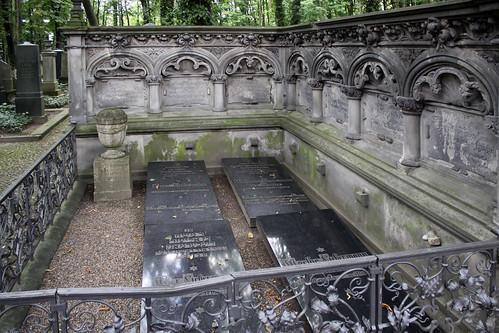 Grabstätte Liebermann