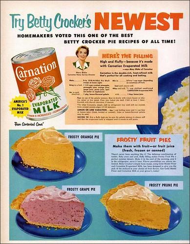 Carnation Milk Fruit Cake Recipe