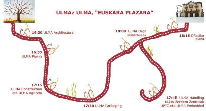 Ulma ibilbidea