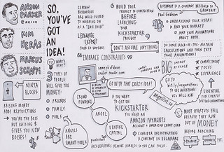 Anson Parker, Kim Heras & Marcus Schappi: So, You've Got An Idea! | by uxmastery