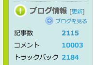 シーサーブログ、10000コメント達成