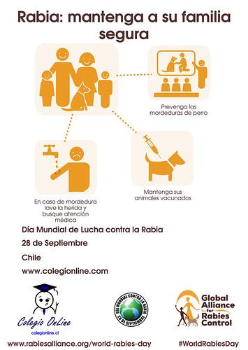 Día Mundial de Lucha contra la Rabia