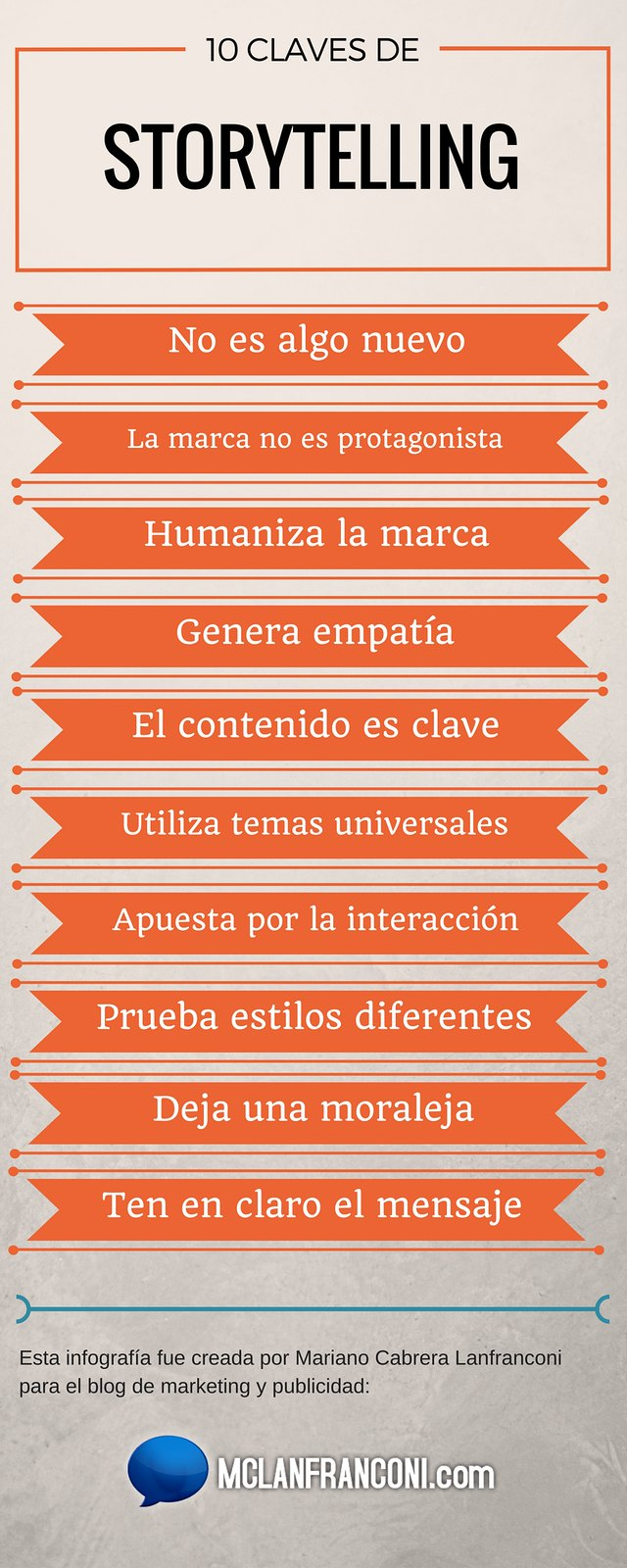 10 claves de storytelling
