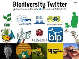 Biodiversity Twitter 10.2016