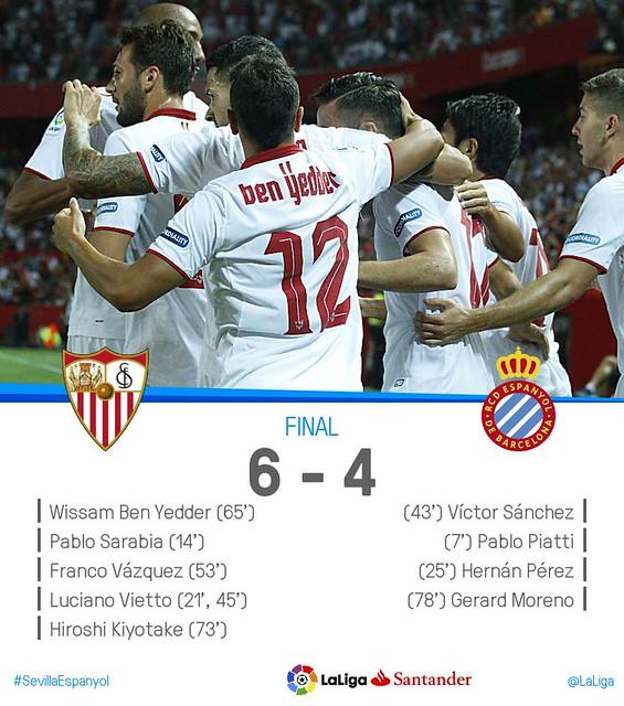 La Liga: Sevilla FC 6 - RCD Espanyol 4