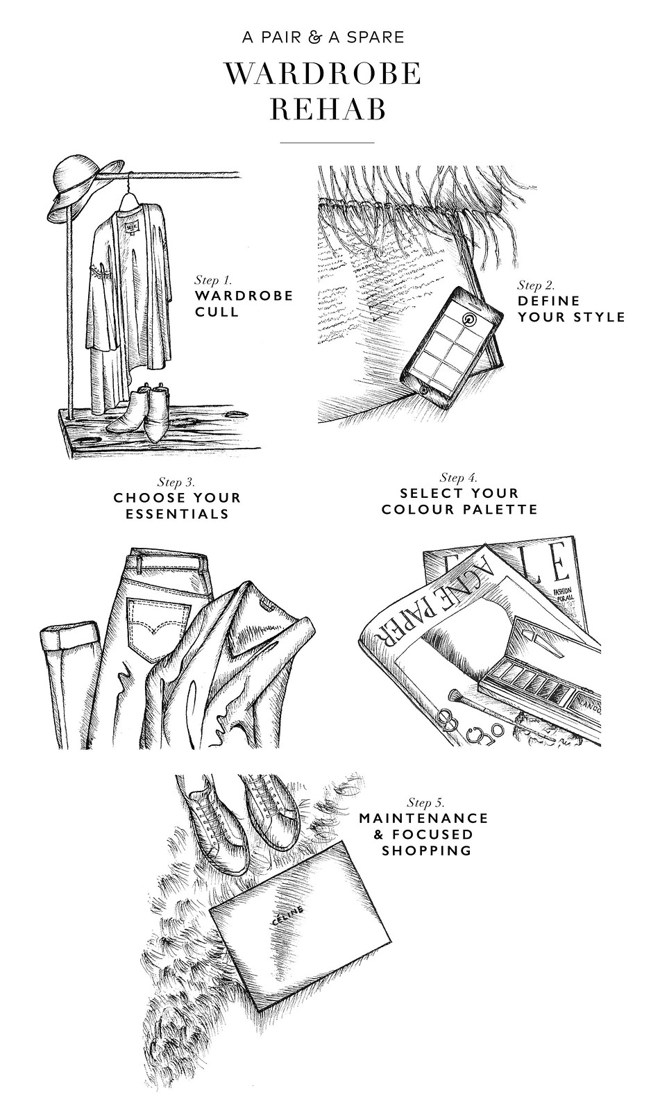 Wardrobe Rehab The Perfect Wardrobe Essentials: Wardrobe Rehab: 5 Steps To Perfecting Your Closet (Also