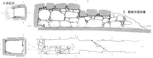 箭田大塚古墳の石室三面図