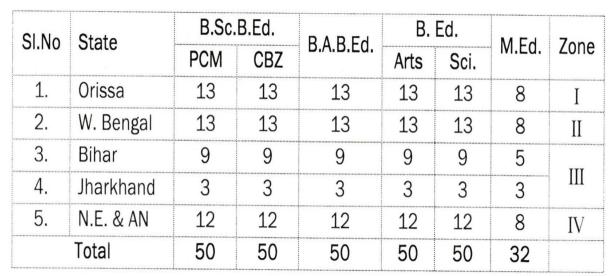 RIE Bhubaneswar seats