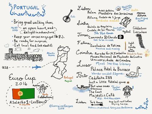 "Sketchnoters' Stories - ""Visiting Portugal"": Lorraine Kasyan"