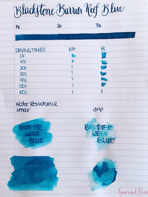 Ink Shot Review Blackstone Barrier Reef Blue @AndersonPens 1