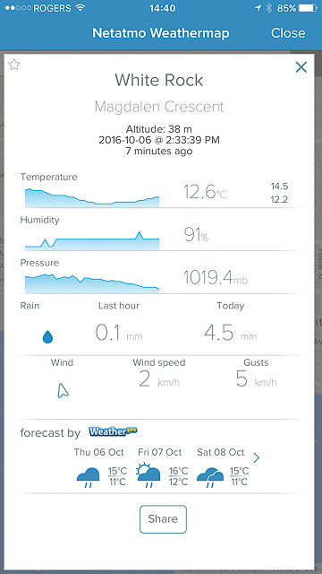 netatmo-weather-map-detail