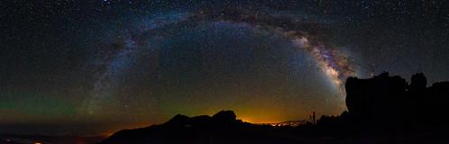 Panoramica Via Lactea Mirador Los Andenes